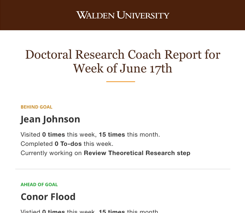 Screenshot of weekly report email